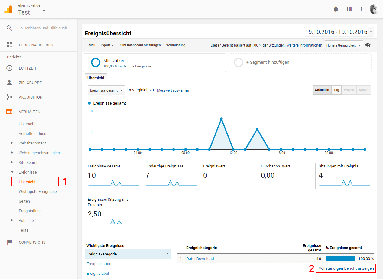 Downloads tracken. Google Analytics, Ereignisberichte 1
