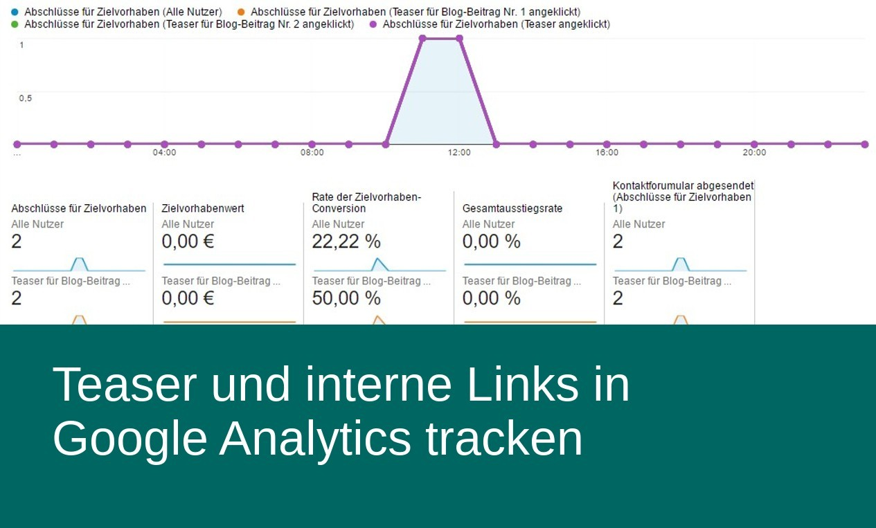Teaser und interne Links in Google Analytics tracken