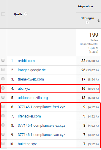 Google Analytics, Referrer Spam herausfiltern, 01