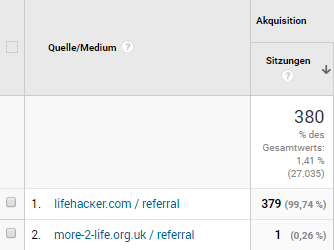 Google Analytics Spam, 01