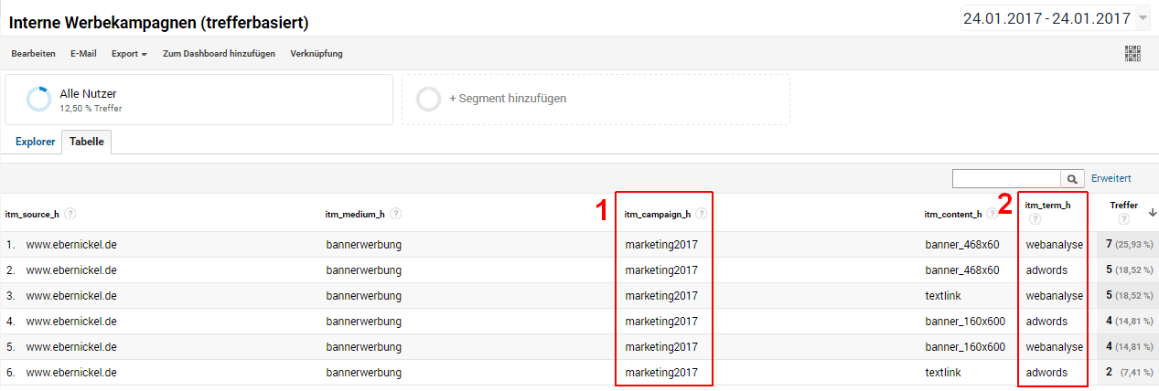 Google-Analytics, Trefferbasierte Auswertung, 01