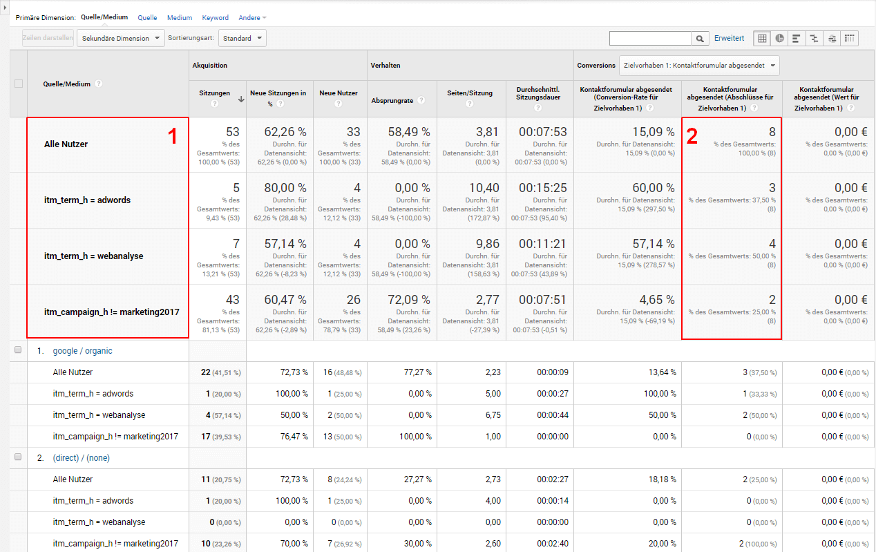 Google-Analytics, Trefferbasierte Auswertung, 03